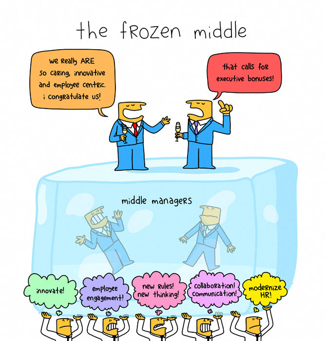 The Frozen Middle Separates Management from Leadership (and